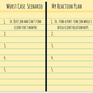 List of your worst case scenario