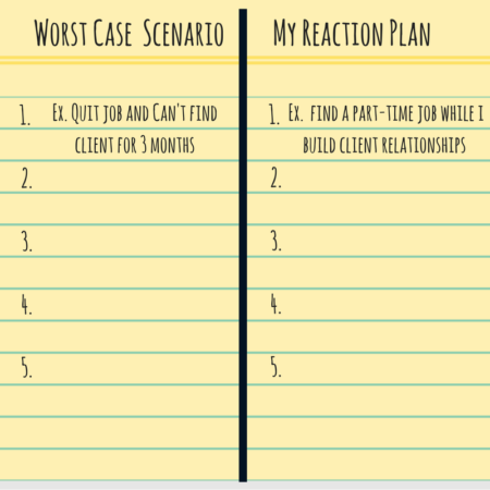 List of your worst case scenario