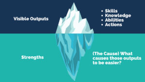 Visible Outputs Strengths